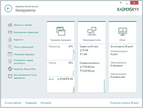 kaspersky-is-2015-tools