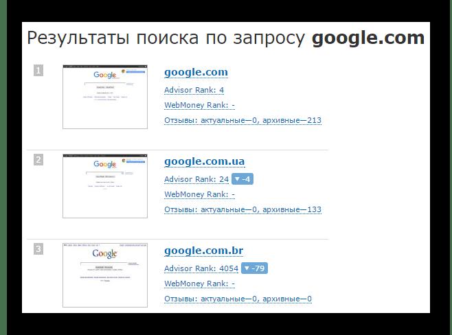 Список результатов поиска сайта в Advisor