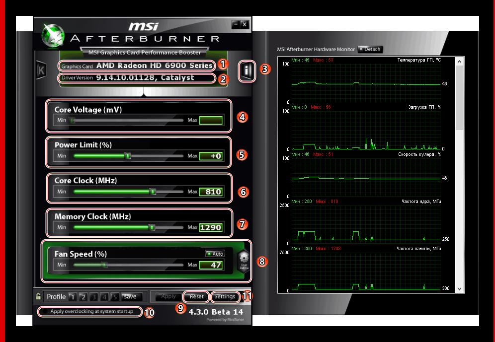 Главная панель MSI Afterburner