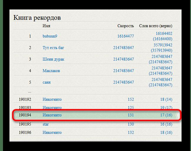 Книга рекордов на сервисе Скорописание