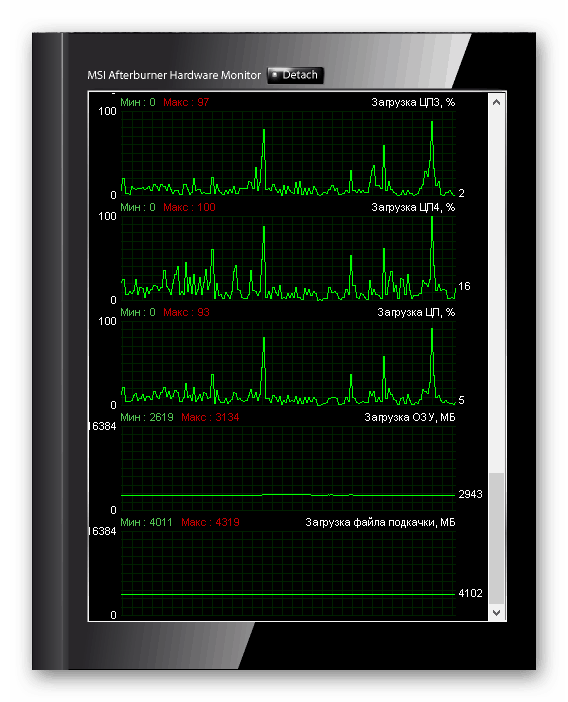 Панель мониторинга 2 MSI Afterburner