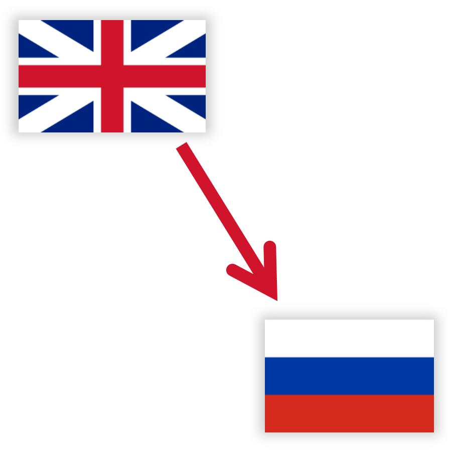Автопереводчики с английского на русский