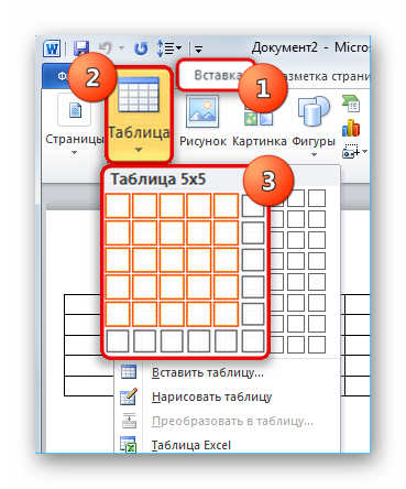 Создание таблиц с использованием быстрого форматирования