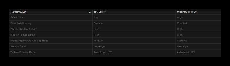 Расширенные настройки в библиотеке в AMD Gaming Evolved