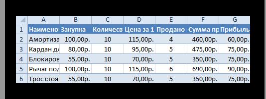 Искажённая таблица