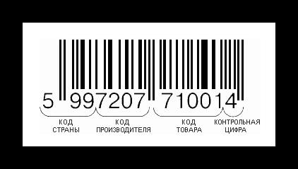 Пример Штрих-Кода