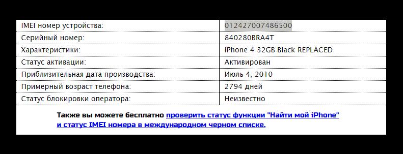 Выдаваемые iphoneox данные