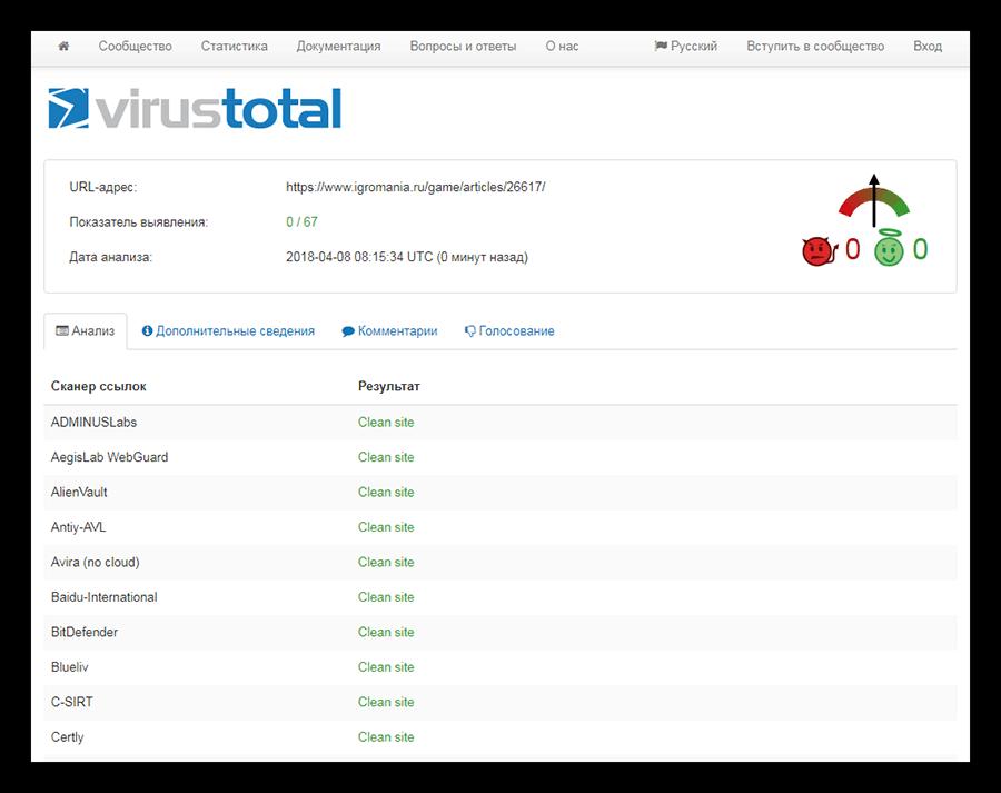 Результат проверки по URL через VirusTotal